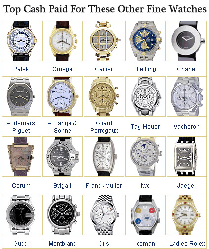 sell watches